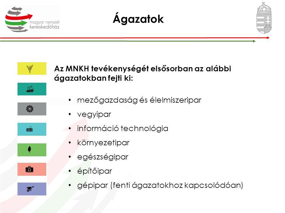 """Üzleti stratégia Versenyképesség hosszú távú fenntartása Magyar minőségi termékek exportja (luxus termékek, hungarikumok) Komplex, """"csomag rendszerek értékesítése MNKH brand-ek létrehozásaMNKH know-how létrehozása"""