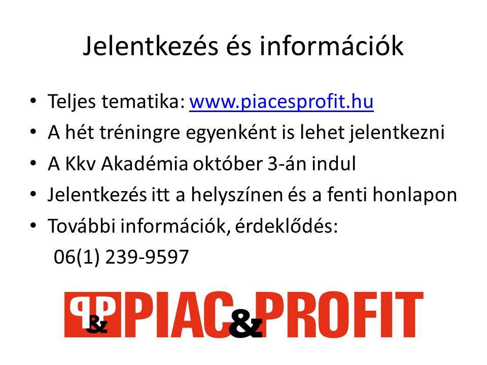 Jelentkezés és információk Teljes tematika: www.piacesprofit.huwww.piacesprofit.hu A hét tréningre egyenként is lehet jelentkezni A Kkv Akadémia októb