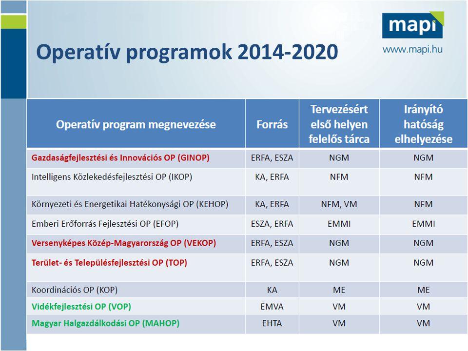 Operatív programok 2014-2020