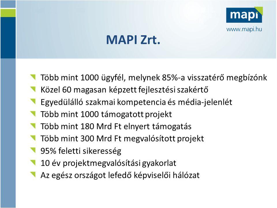 Több mint 1000 ügyfél, melynek 85%-a visszatérő megbízónk Közel 60 magasan képzett fejlesztési szakértő Egyedülálló szakmai kompetencia és média-jelenlét Több mint 1000 támogatott projekt Több mint 180 Mrd Ft elnyert támogatás Több mint 300 Mrd Ft megvalósított projekt 95% feletti sikeresség 10 év projektmegvalósítási gyakorlat Az egész országot lefedő képviselői hálózat MAPI Zrt.
