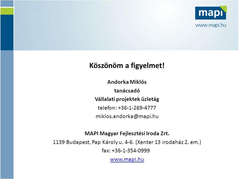 Köszönöm a figyelmet! Andorka Miklós tanácsadó Vállalati projektek üzletág telefon: +36-1-269-4777 miklos.andorka@mapi.hu MAPI Magyar Fejlesztési Irod