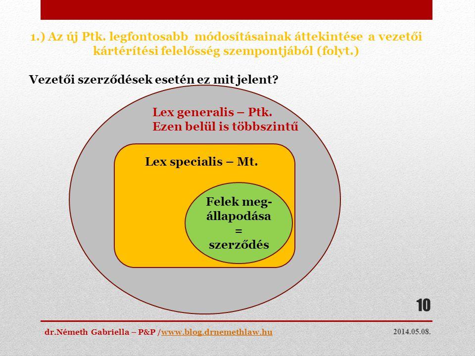2014.05.08. dr.Németh Gabriella – P&P /www.blog.drnemethlaw.huwww.blog.drnemethlaw.hu 10 1.) Az új Ptk. legfontosabb módosításainak áttekintése a veze