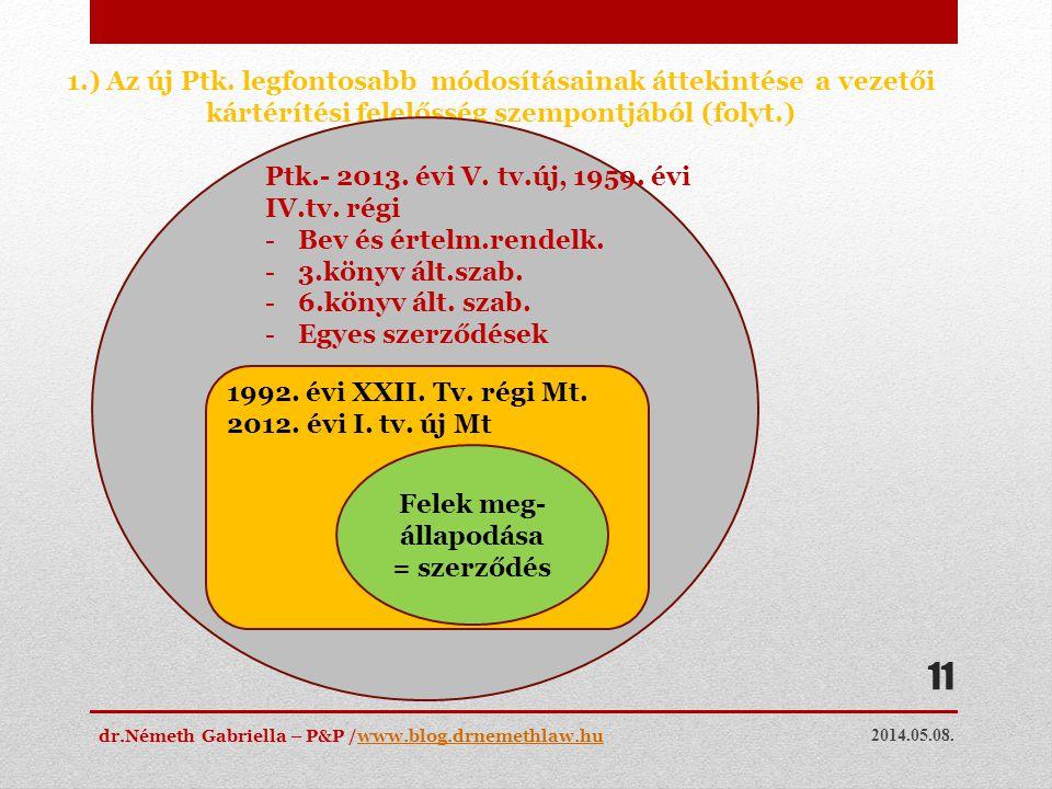 2014.05.08. dr.Németh Gabriella – P&P /www.blog.drnemethlaw.huwww.blog.drnemethlaw.hu 11 1.) Az új Ptk. legfontosabb módosításainak áttekintése a veze