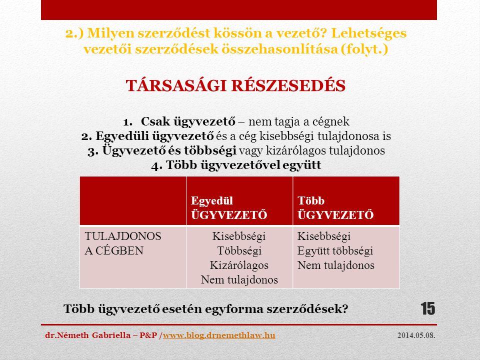 2014.05.08. dr.Németh Gabriella – P&P /www.blog.drnemethlaw.huwww.blog.drnemethlaw.hu 15 2.) Milyen szerződést kössön a vezető? Lehetséges vezetői sze