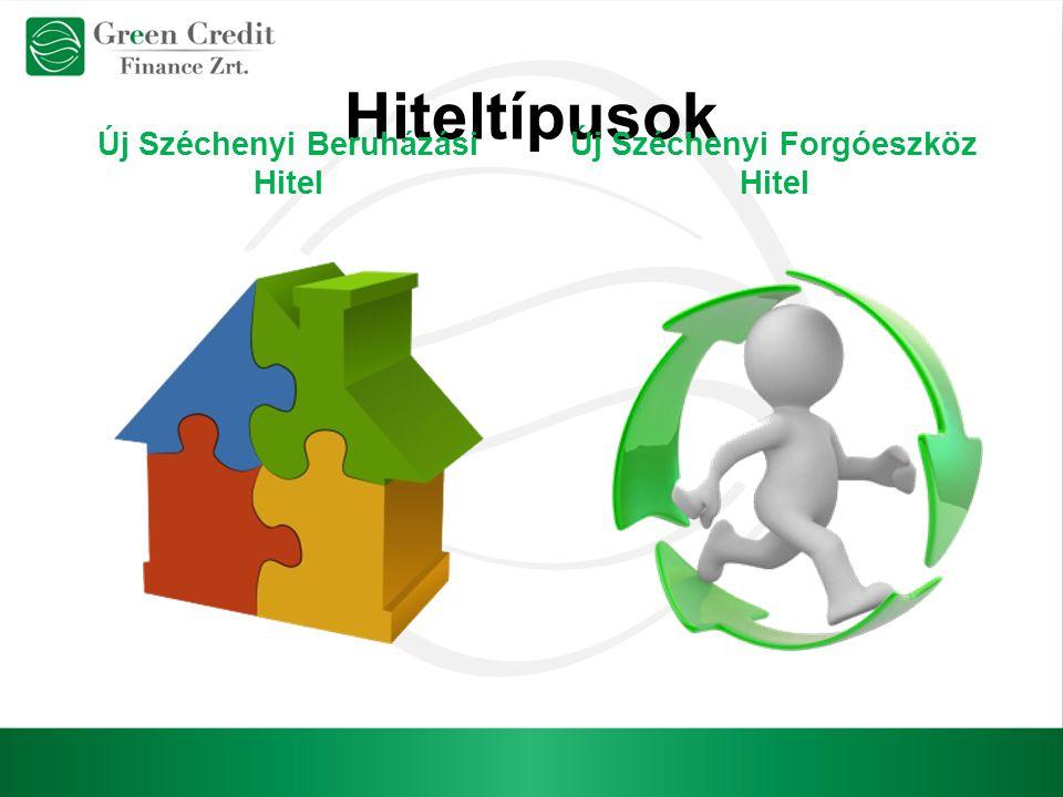 Hiteltípusok Új Széchenyi Beruházási Hitel Új Széchenyi Forgóeszköz Hitel