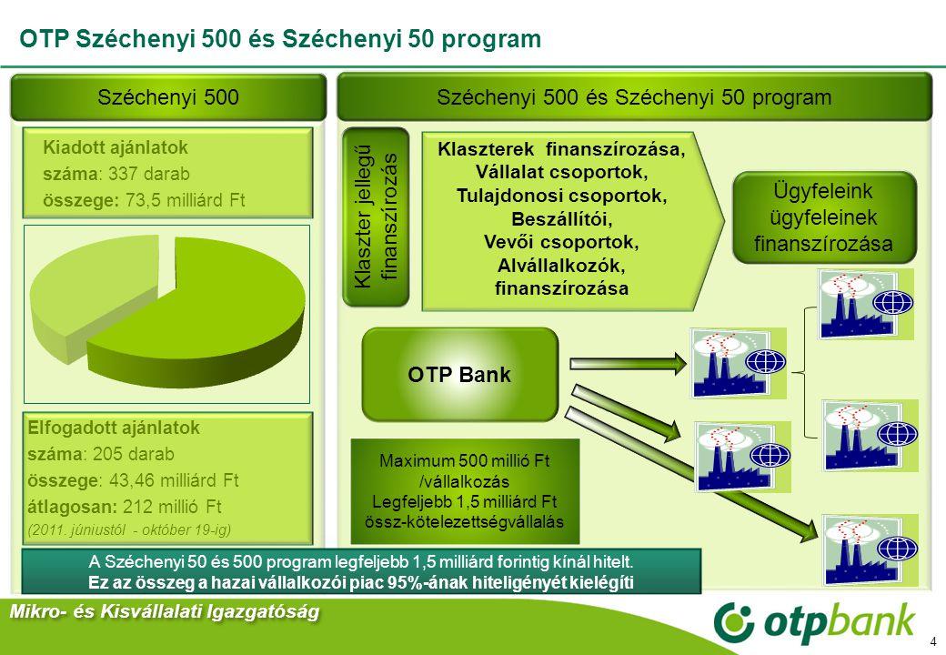 OTP Széchenyi 500 és Széchenyi 50 program 4 Kiadott ajánlatok száma: 337 darab összege: 73,5 milliárd Ft Elfogadott ajánlatok 60,83% Elfogadott ajánlatok száma: 205 darab összege: 43,46 milliárd Ft átlagosan: 212 millió Ft (2011.