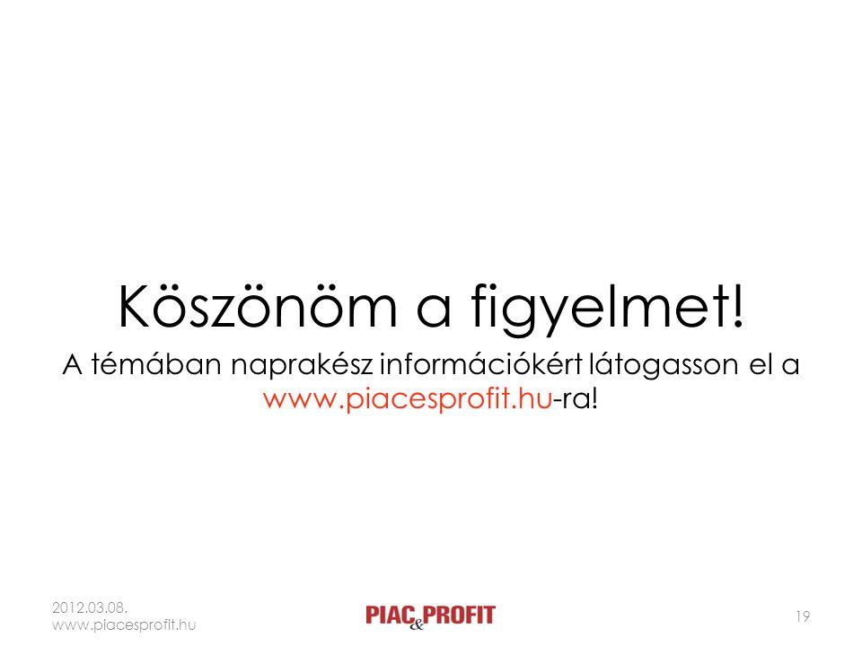 Köszönöm a figyelmet! A témában naprakész információkért látogasson el a www.piacesprofit.hu-ra! 2012.03.08. www.piacesprofit.hu 19