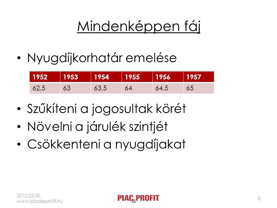 Mindenképpen fáj Nyugdíjkorhatár emelése Szűkíteni a jogosultak körét Növelni a járulék szintjét Csökkenteni a nyugdíjakat 2012.03.08. www.piacesprofi