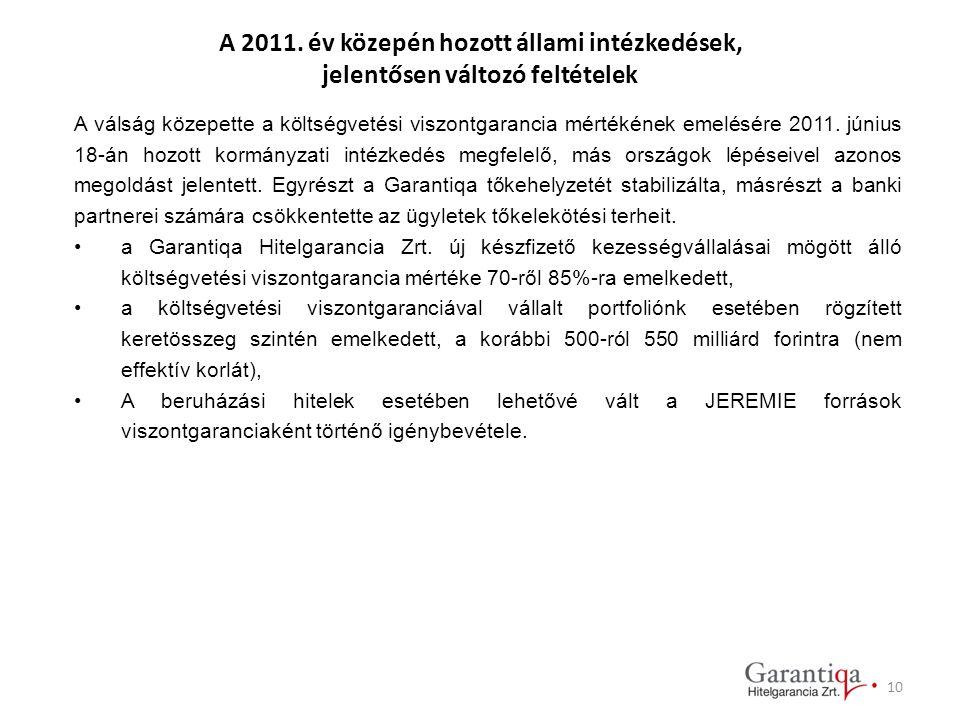 10 A 2011. év közepén hozott állami intézkedések, jelentősen változó feltételek A válság közepette a költségvetési viszontgarancia mértékének emelésér