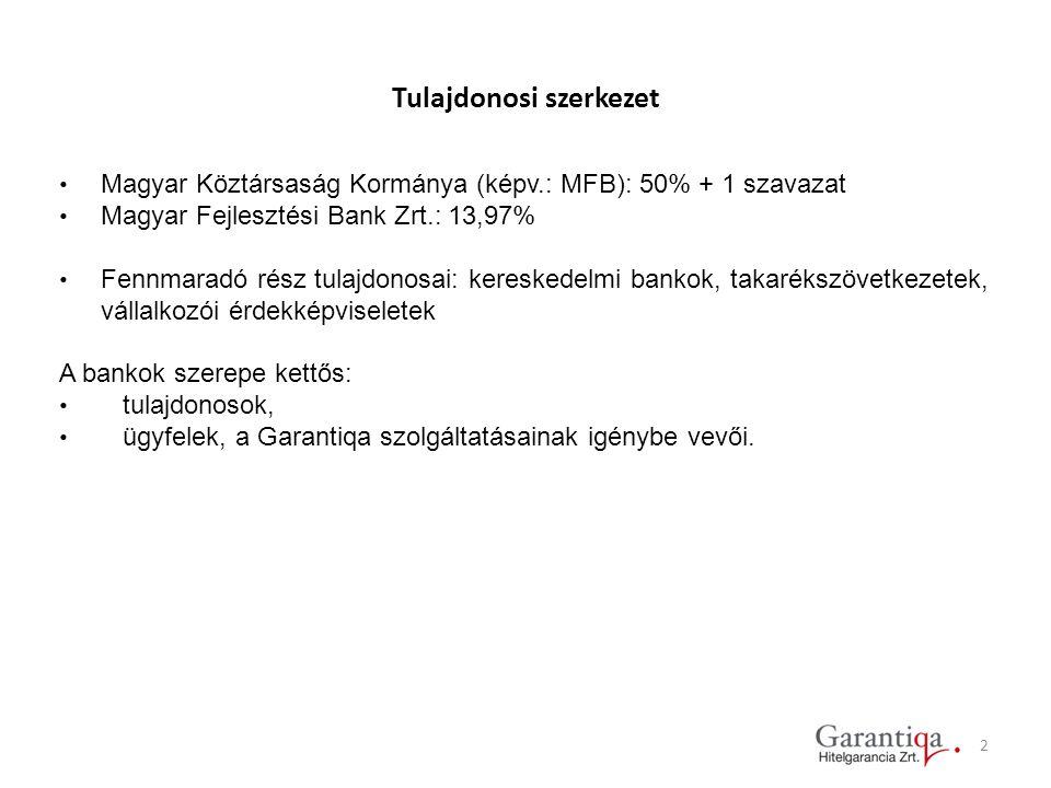 2 Tulajdonosi szerkezet Magyar Köztársaság Kormánya (képv.: MFB): 50% + 1 szavazat Magyar Fejlesztési Bank Zrt.: 13,97% Fennmaradó rész tulajdonosai:
