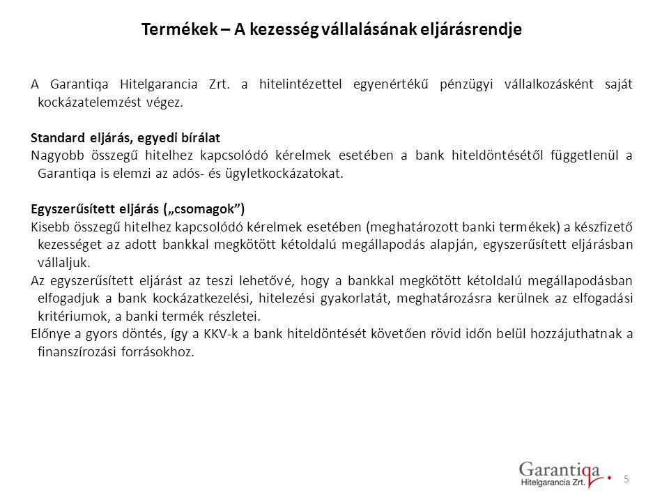 6 Termékek - A kezességvállalással támogatható ügyletkör Hitelekhez, hitelkeretekhez (pl.