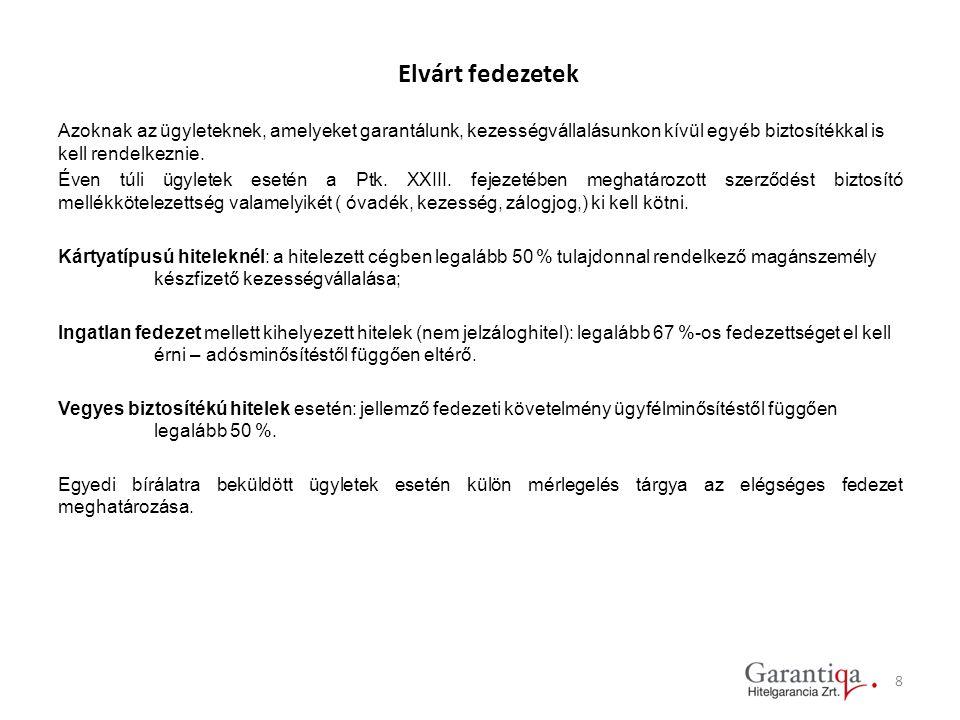 9 A növekedés és a válság hatása a Garantiqa Hitelgarancia Zrt.