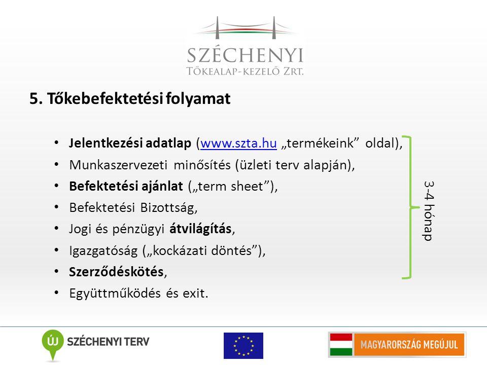 """5. Tőkebefektetési folyamat Jelentkezési adatlap (www.szta.hu """"termékeink"""" oldal),www.szta.hu Munkaszervezeti minősítés (üzleti terv alapján), Befekte"""