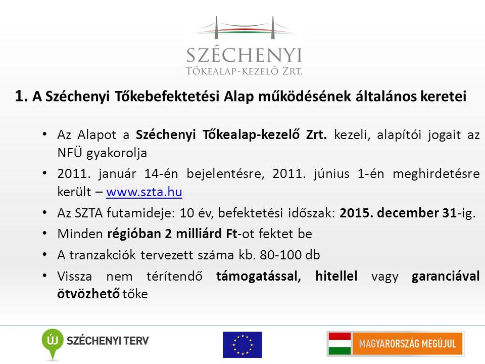 1. A Széchenyi Tőkebefektetési Alap működésének általános keretei Az Alapot a Széchenyi Tőkealap-kezelő Zrt. kezeli, alapítói jogait az NFÜ gyakorolja