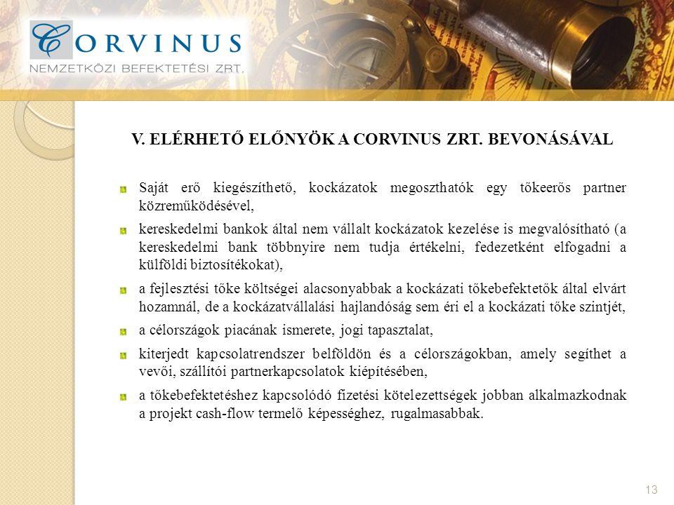 13 V. ELÉRHETŐ ELŐNYÖK A CORVINUS ZRT.