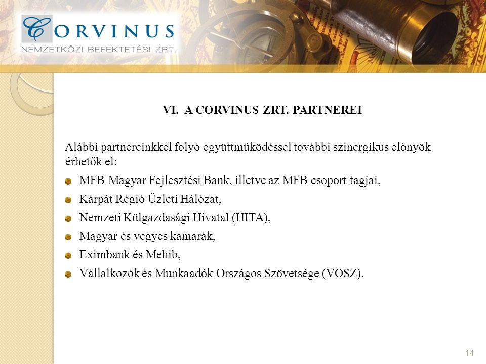 VI. A CORVINUS ZRT.