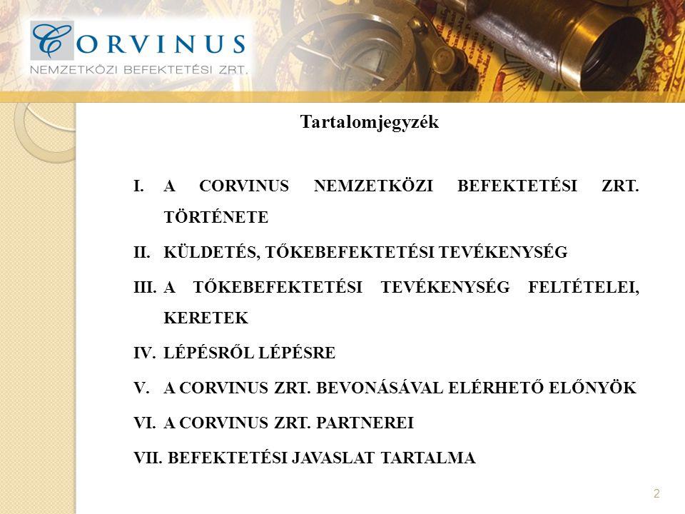 Tartalomjegyzék I.A CORVINUS NEMZETKÖZI BEFEKTETÉSI ZRT.