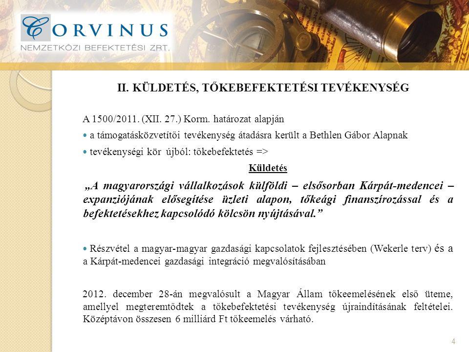 III.TŐKEBEFEKTETÉSI TEVÉKENYSÉG FELTÉTELEI, KERETEK 5 A Corvinus Zrt.