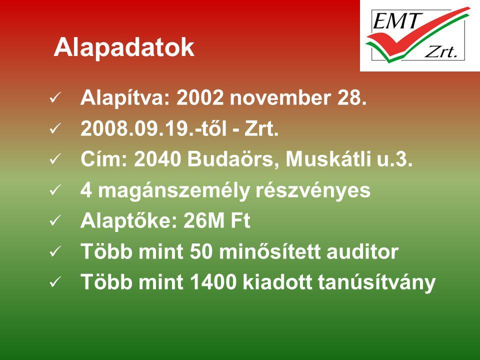 Alapadatok Alapítva: 2002 november 28.2008.09.19.-től - Zrt.