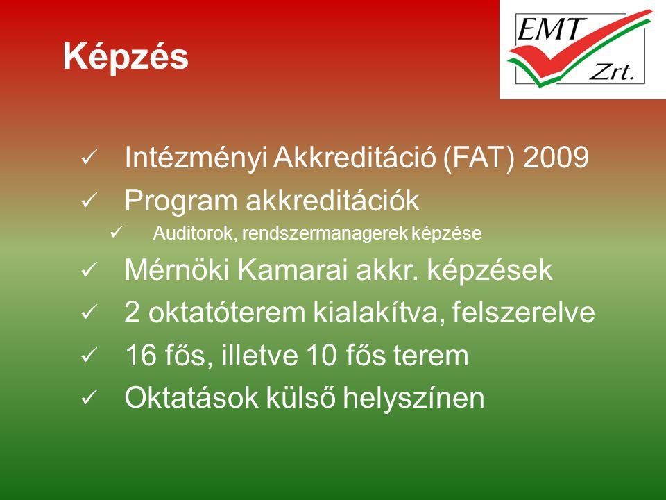Képzés Intézményi Akkreditáció (FAT) 2009 Program akkreditációk Auditorok, rendszermanagerek képzése Mérnöki Kamarai akkr.