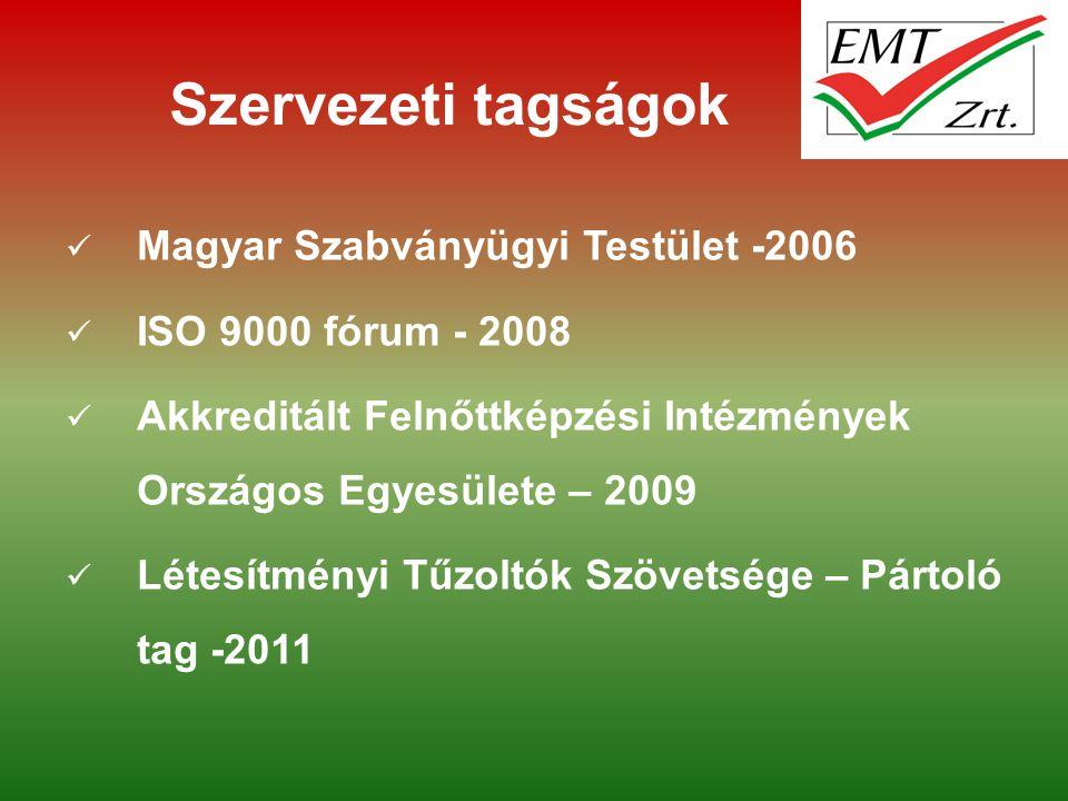 Szervezeti tagságok Magyar Szabványügyi Testület -2006 ISO 9000 fórum - 2008 Akkreditált Felnőttképzési Intézmények Országos Egyesülete – 2009 Létesítményi Tűzoltók Szövetsége – Pártoló tag -2011