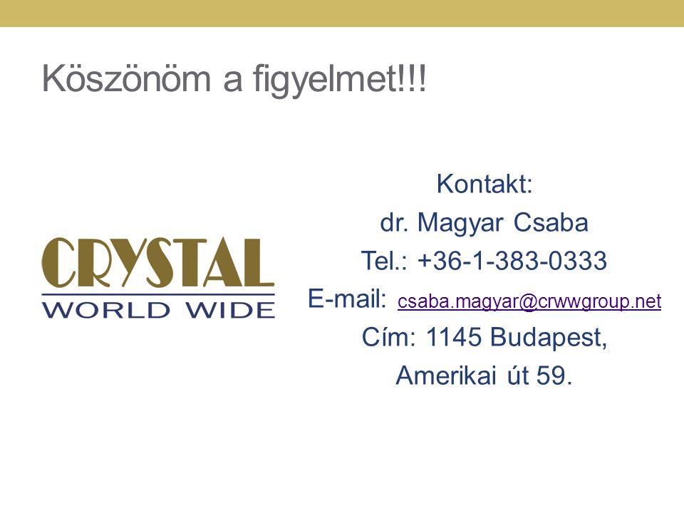 Köszönöm a figyelmet!!! Kontakt: dr. Magyar Csaba Tel.: +36-1-383-0333 E-mail: csaba.magyar@crwwgroup.net csaba.magyar@crwwgroup.net Cím: 1145 Budapes