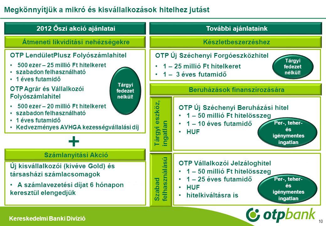 Kereskedelmi Banki Divízió OTP LendületPlusz Folyószámlahitel 500 ezer – 25 millió Ft hitelkeret szabadon felhasználható 1 éves futamidő OTP Agrár és
