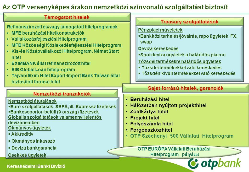 Kereskedelmi Banki Divízió A nemzetközi fizetési szolgáltatások kiemelkedően versenyképesek: Euró expressz, OTP expressz Kimenő átutalások – import fizetések Relációk Európai Gazdasági Térségen (EGT) belül Egyéb viszonylatban Bankcsoporton belül, különösen kedvező feltételekkel Teljesítés Normál: EGT-n belül T+1, egyéb viszonylatban T+2) Sürgős: EGT-n belül euróban és bankcsoporton belül, kiemelt devizanemekben T+0 egyéb viszonylatban T+1 Megbízás benyújtása Elektronikus csatornák (OTPdirekt, call center, stb.) Papír alapon (fiókhálózatban) Bejövő átutalások – export befolyások Átutaláson szereplő eredeti értéknappal (T+0) Euróban közvetlen, azonnali feldolgozás/fogadás elszámolóházaktól Okmányos ügyletek Akkreditív Okmányos inkasszó Deviza bankgarancia Tanácsadás Csekkes fizetések Bankcsekk kibocsátás Csekk beszedés, beváltás Árfolyam- és jutalékalkalmazás, egyéb feltételek Külkereskedelmi árfolyam: AUD, BGN, CAD, CHF, CNY, CZK, DKK, EUR, GBP, HRK, JPY, NOK, PLN, RON, RSD, RUB, SEK, TRY, USD – azonos üzleti feltételekkel Naponta kétszeri árfolyamjegyzés (12.00 és 14.00 órakor) Összegtől függő, kedvező árfolyamstruktúra (EUR 100.000 összeg felett egyedi árfolyam alkalmazása) Jelentős pénzforgalmat lebonyolító ügyfelek Treasury-vel egyedi megállapodást köthetnek Átlátható jutalékstruktúra A leghatékonyabb elszámolási csatornák alkalmazása Elszámolóházak közvetlen igénybe vétele Optimális átutalási útvonal kiválasztása Kedvező tranzakciós díjak Forgalomtól függően egyedi jutalék megállapítása Előnyös feldolgozási feltételek Átutalási megbízások befogadása naponta 14:00-ig Beérkező fizetések 16:00-ig (2013-tól 17:00-ig): azonnali feldolgozás, tárgynapi értéknappal Euró expressz fizetések Igénybe vétel feltételei Euró pénznem Euró számla Sürgős prioritás Elektronikus csatornán kezdeményezett Beérkezés időpontja: déli 12:00 Teljesítés a megbízás benyújtásának napján Jutaléka megegyezik a sürgős átutalások jutalékával Bankcsoporton belüli fizetések 9 ország OTP Bankjából 