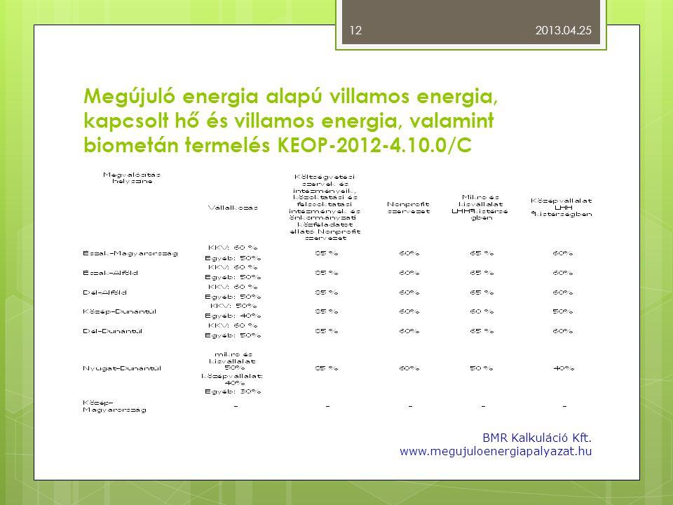 Megújuló energia alapú villamos energia, kapcsolt hő és villamos energia, valamint biometán termelés KEOP-2012-4.10.0/C 2013.04.25 BMR Kalkuláció Kft.