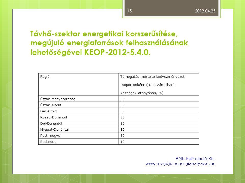 Távhő-szektor energetikai korszerűsítése, megújuló energiaforrások felhasználásának lehetőségével KEOP-2012-5.4.0. Régió Támogatás mértéke kedvezménye