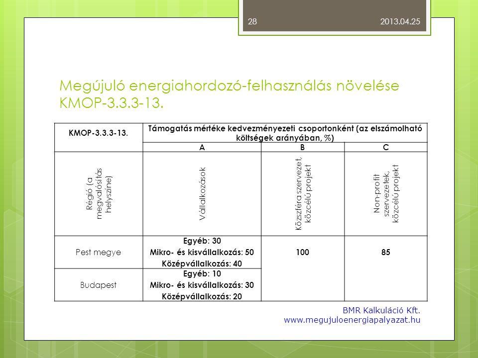 Megújuló energiahordozó-felhasználás növelése KMOP-3.3.3-13. KMOP-3.3.3-13. Támogatás mértéke kedvezményezeti csoportonként (az elszámolható költségek