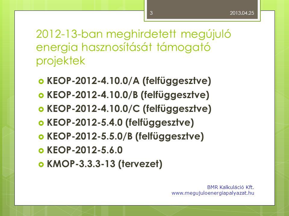 2012-13-ban meghirdetett megújuló energia hasznosítását támogató projektek  KEOP-2012-4.10.0/A (felfüggesztve)  KEOP-2012-4.10.0/B (felfüggesztve) 