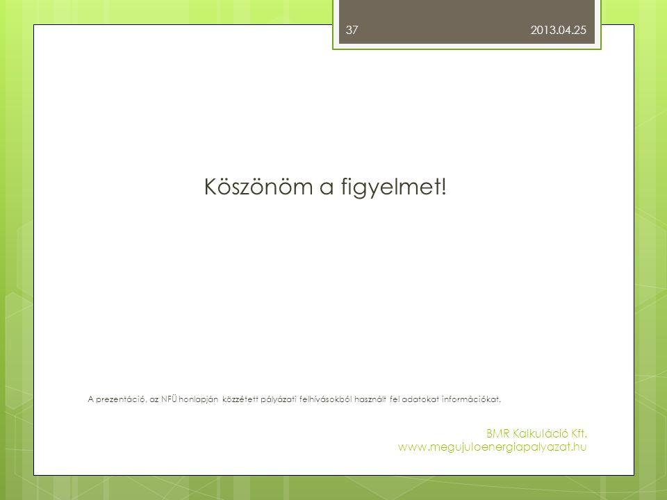 Köszönöm a figyelmet! A prezentáció, az NFÜ honlapján közzétett pályázati felhívásokból használt fel adatokat információkat. 2013.04.25 BMR Kalkuláció