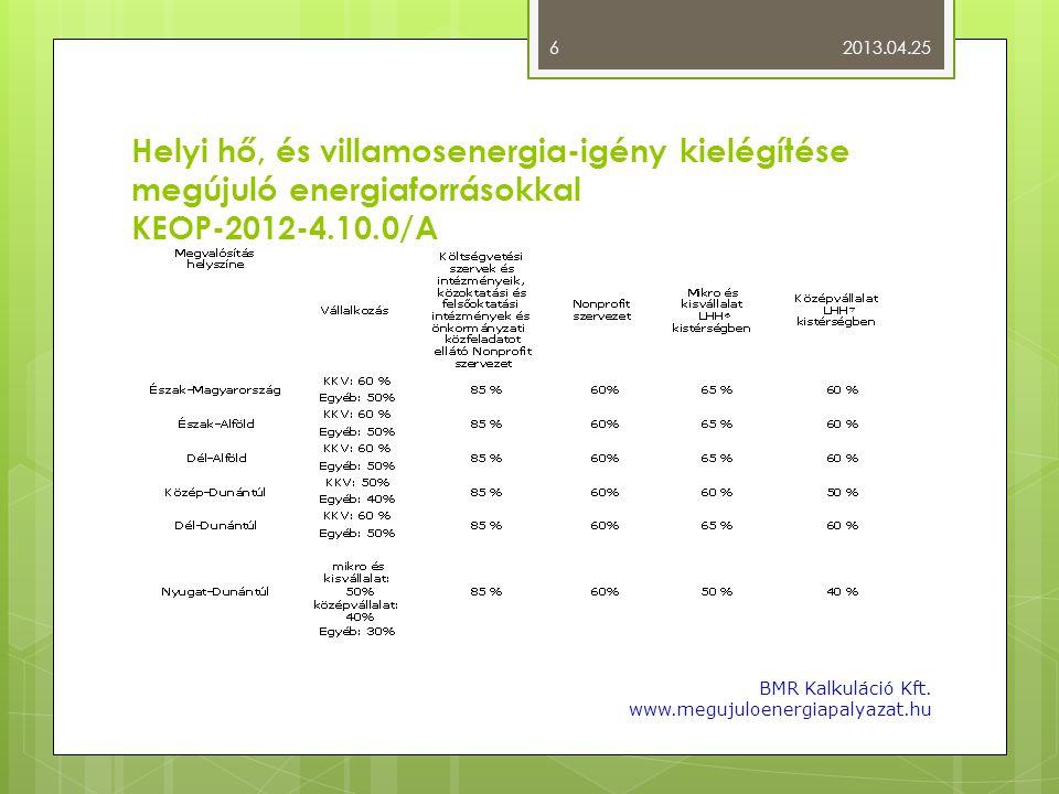 Helyi hő, és villamosenergia-igény kielégítése megújuló energiaforrásokkal KEOP-2012-4.10.0/A 2013.04.25 BMR Kalkuláció Kft. www.megujuloenergiapalyaz