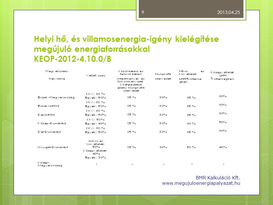 Helyi hő, és villamosenergia-igény kielégítése megújuló energiaforrásokkal KEOP-2012-4.10.0/B 2013.04.25 BMR Kalkuláció Kft. www.megujuloenergiapalyaz