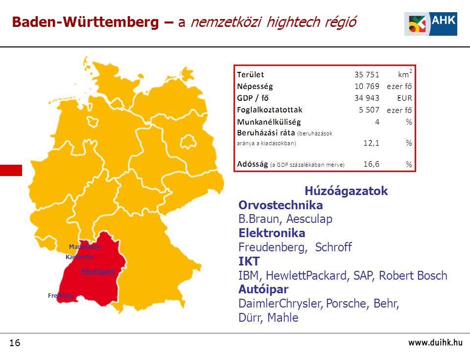 16 Baden-Württemberg – a nemzetközi hightech régió Húzóágazatok Orvostechnika B.Braun, Aesculap Elektronika Freudenberg, Schroff IKT IBM, HewlettPacka