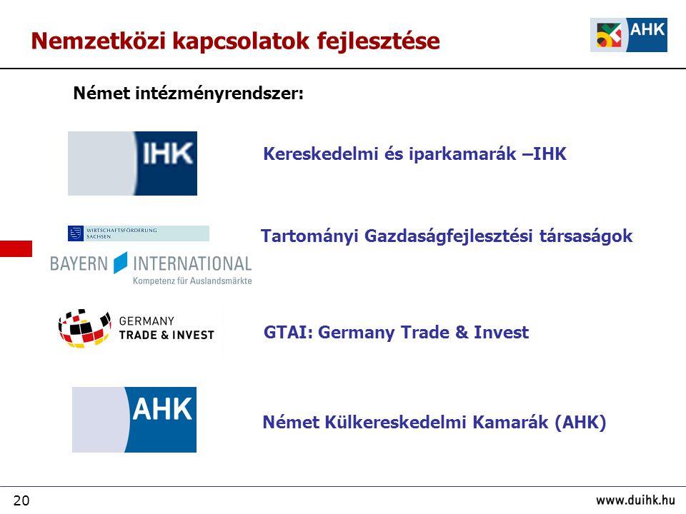 20 Kereskedelmi és iparkamarák –IHK Nemzetközi kapcsolatok fejlesztése Német intézményrendszer: GTAI: Germany Trade & Invest Tartományi Gazdaságfejles