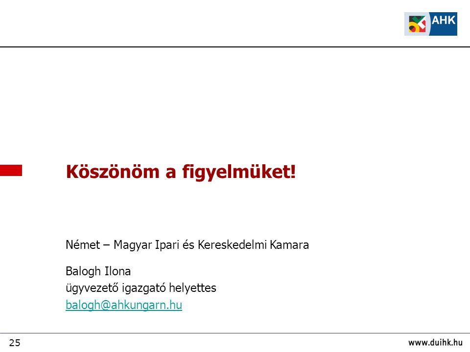 25 Köszönöm a figyelmüket! Német – Magyar Ipari és Kereskedelmi Kamara Balogh Ilona ügyvezető igazgató helyettes balogh@ahkungarn.hu