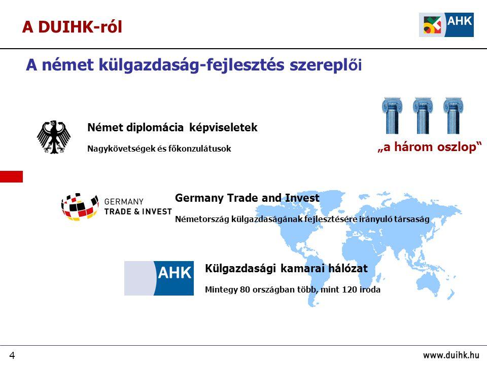 4 A német külgazdaság-fejlesztés szerepl ői Külgazdasági kamarai hálózat Mintegy 80 országban több, mint 120 iroda Német diplomácia képviseletek Nagyk