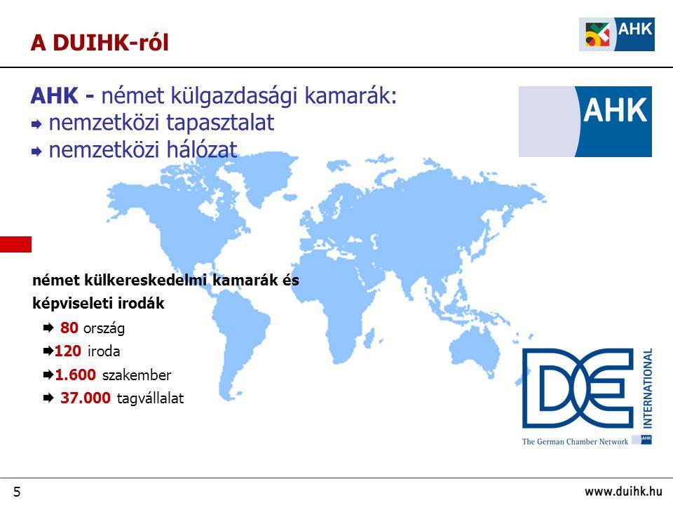5 AHK - német külgazdasági kamarák:  nemzetközi tapasztalat  nemzetközi hálózat  80 ország  120 iroda  1.600 szakember  37.000 tagvállalat A DUI