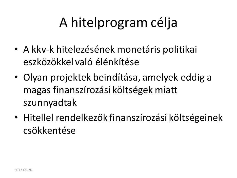 A hitelprogram célja A kkv-k hitelezésének monetáris politikai eszközökkel való élénkítése Olyan projektek beindítása, amelyek eddig a magas finanszírozási költségek miatt szunnyadtak Hitellel rendelkezők finanszírozási költségeinek csökkentése 2013.05.30.