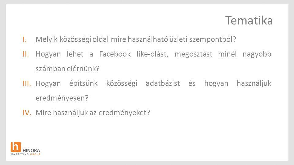 Tematika I.Melyik közösségi oldal mire használható üzleti szempontból.