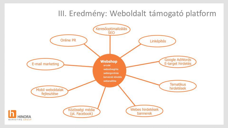 III. Eredmény: Weboldalt támogató platform