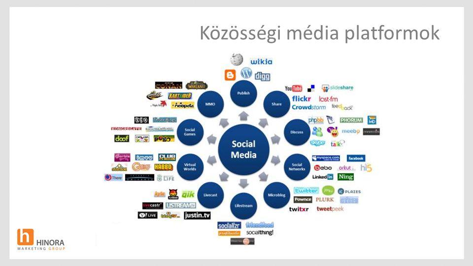 Közösségi média platformok