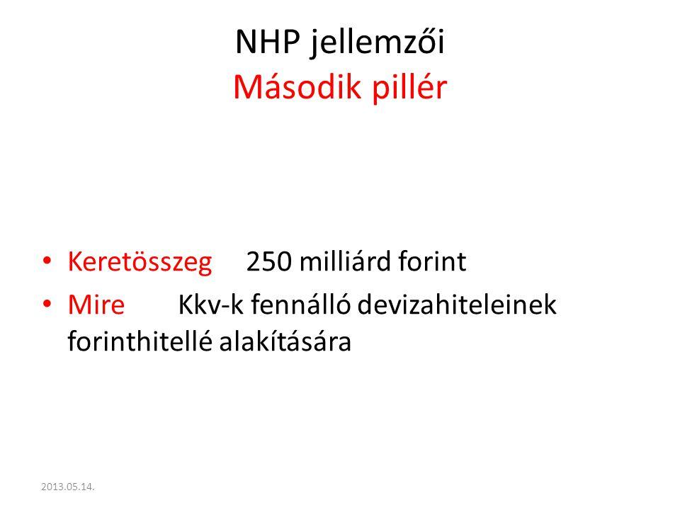 NHP jellemzői Második pillér Keretösszeg250 milliárd forint MireKkv-k fennálló devizahiteleinek forinthitellé alakítására 2013.05.14.