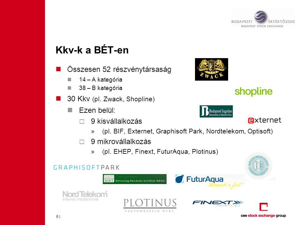 Kkv-k a BÉT-en 6 | Összesen 52 részvénytársaság 14 – A kategória 38 – B kategória 30 Kkv (pl. Zwack, Shopline) Ezen belül:  9 kisvállalkozás »(pl. BI