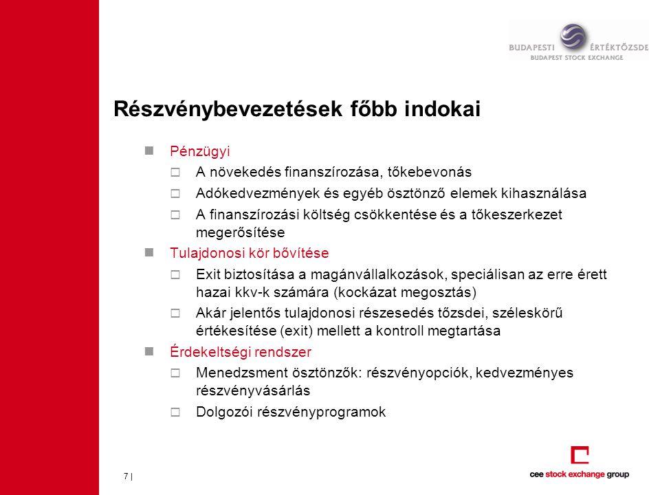 7 | Pénzügyi  A növekedés finanszírozása, tőkebevonás  Adókedvezmények és egyéb ösztönző elemek kihasználása  A finanszírozási költség csökkentése