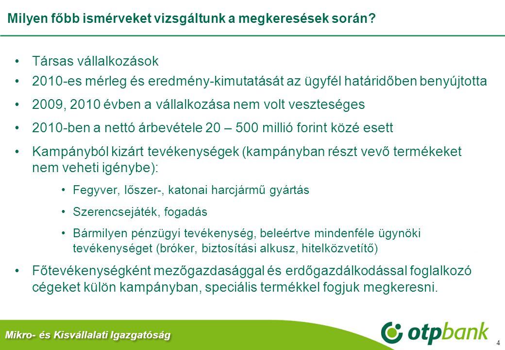 OTP Széchenyi 500 és Széchenyi 50 program 5 Kiadott ajánlatok száma: 337 darab összege: 73,5 milliárd Ft Elfogadott ajánlatok 60,83% Elfogadott ajánlatok száma: 205 darab összege: 43,46 milliárd Ft átlagosan: 212 millió Ft (2011.