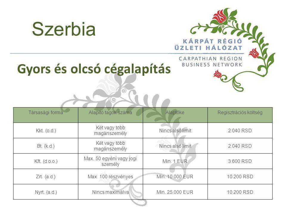 Szerbia Gyors és olcsó cégalapítás Társasági formaAlapító tagok számaAlaptőkeRegisztrációs költség Kkt. (o.d.) Két vagy több magánszemély Nincs alsó l