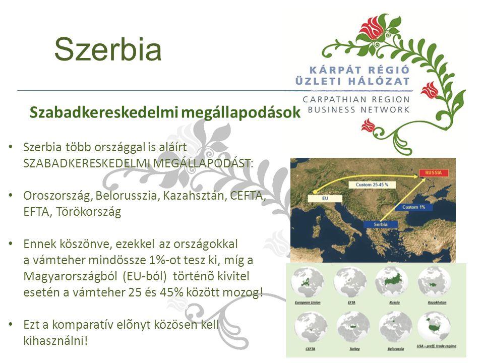 Szerbia Szerbia több országgal is aláírt SZABADKERESKEDELMI MEGÁLLAPODÁST: Oroszország, Belorusszia, Kazahsztán, CEFTA, EFTA, Törökország Ennek köszönve, ezekkel az országokkal a vámteher mindössze 1%-ot tesz ki, míg a Magyarországból (EU-ból) történõ kivitel esetén a vámteher 25 és 45% között mozog.